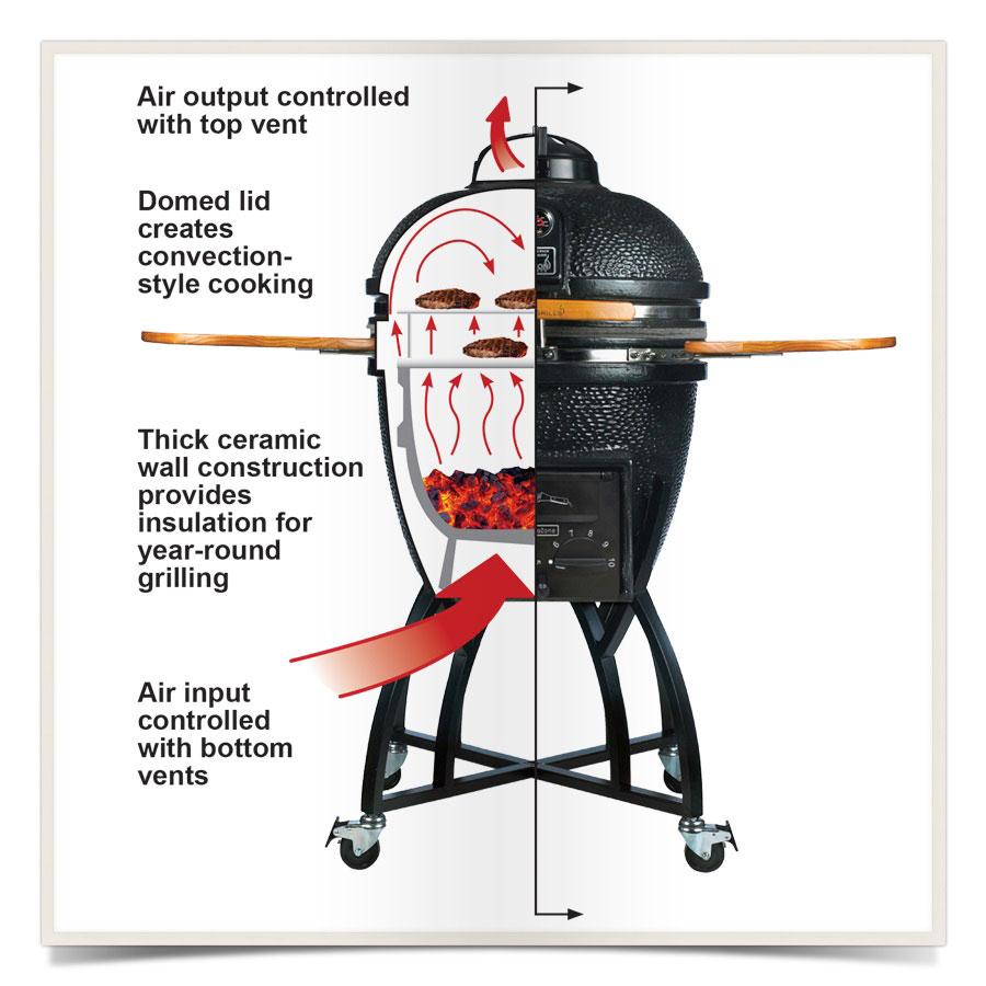 kamado grill operation